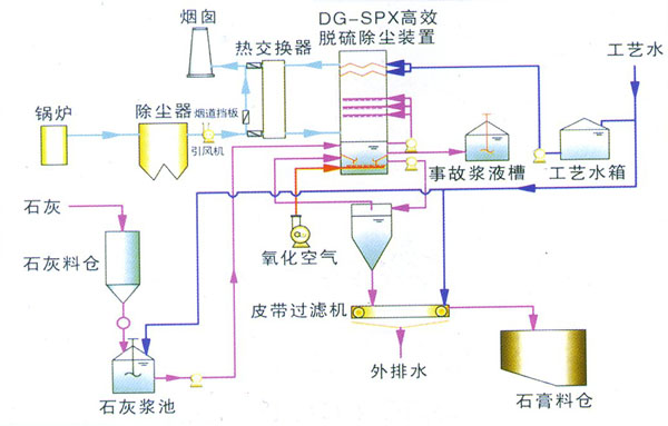 电路 电路图 电子 设计 素材 原理图 600_383